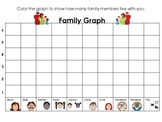 My Family Graph and Data