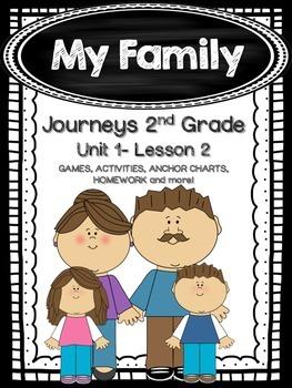 My Family Mi Familia Journeys 2nd Grade (Unit 1 Lesson 2)