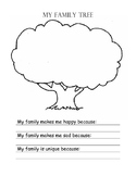 My Family Tree - Counseling Insights