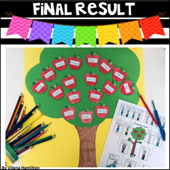 Family Tree Project