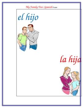 My Family Tree: Spanish Posters