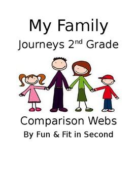 My Family Venn Diagram Comparison Page