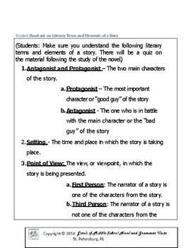 My Father's Dragon Literature and Grammar Unit