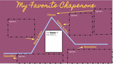 My Favorite Chaperone Plot Diagram & Character Analysis Remote Learning!