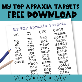 My Favorite Early Apraxia Targets