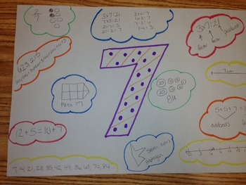 My Favorite Number Project