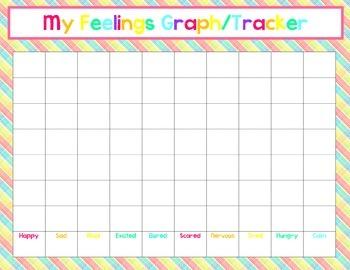 My Feelings Graph / Tracker