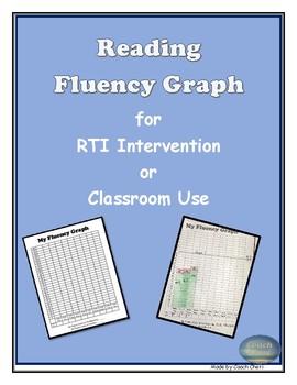 My Fluency Graph