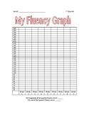 My Fluency Graph - starting at 60 wpm