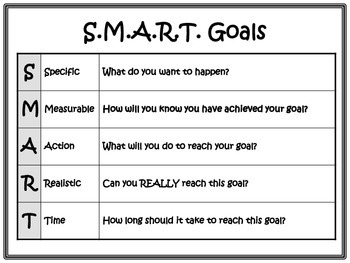 My Goal Book: SMART goal setting lesson and book by The Inspired Counselor