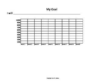 My Goals Progress Charts