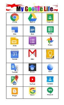 My Google Life Poster