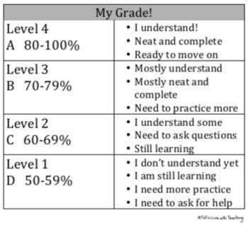 My Grade Level (4 Levels and Criteria)
