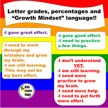 What does my grade mean? (Growth Mindset Language)
