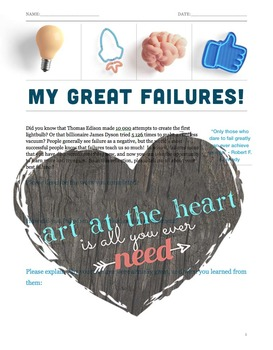 My Great Failures!  A template for reflections