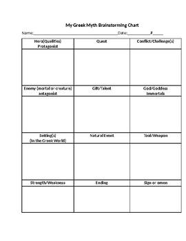 My Greek Myth Brainstorming Chart