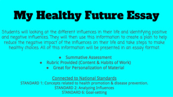 my healthy future essay by mrs bjorks health class  tpt