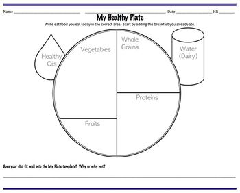 My Healthy Plate blank template