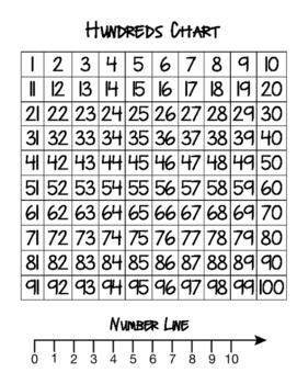 My Helper Chart [Math]