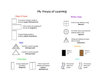 My House of Learning - shows multiple intelligences