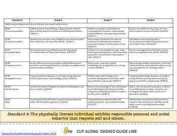 PHYSICAL EDUCATION NATIONAL STANDARDS BINDER FLIP BOOK: GRADES 6-8
