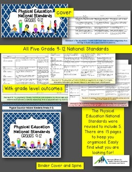 PHYSICAL EDUCATION NATIONAL STANDARDS BINDER FLIP BOOK: GRADES 9-12
