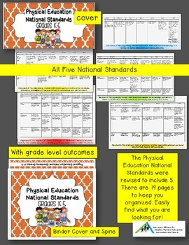 PHYSICAL EDUCATION NATIONAL STANDARDS BINDER FLIP BOOK: GRADES K-5