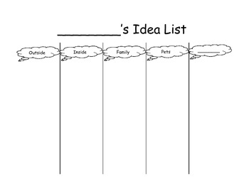 My Idea List Student Idea Sheet--Free