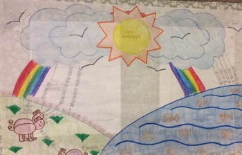 Carbon Cycle Project - NGSS