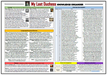 My Last Duchess Knowledge Organizer/ Revision Mat!