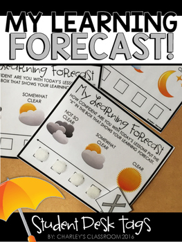 My Learning Forecast! | Students Rate Their Learning