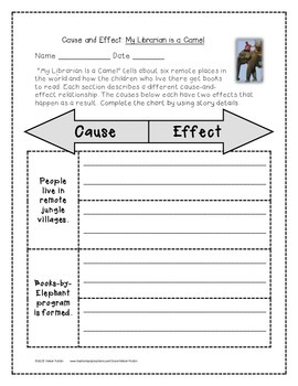My librarian is a camel activities 4th grade journeys unit 1 lesson 3 fandeluxe Images