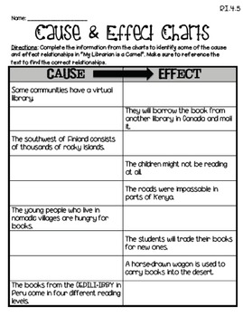 My Librarian is a Camel (Journeys 4th Grade - Supplemental Materials)