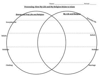 My Life My Religion: Islam Viewing Guide & Processing Activity