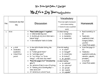 My Life in Dog Years Unit Outline