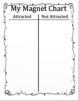 My Magnet Chart