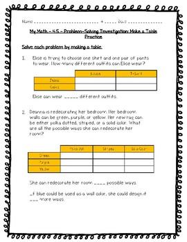 My Math - 3rd Grade - Chapter 4 - Understand Multiplication Worksheets