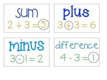 Common Core: My Math Buddy!