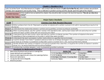 My Math! Curriculum and Pacing Guide (Kindergarten)
