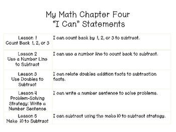 "My Math First Grade - ""I Can"" Statements Chapter 4"