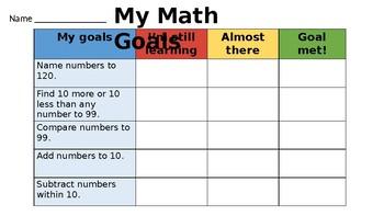 My Math Goals Charts
