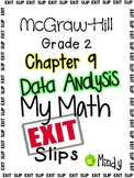My Math McGraw-Hill Chapter 9 Exit Slips Grade 2