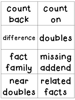 My Math McGraw-Hill Second Grade Word Wall Words