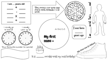 My Mathematical Self