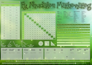 My Mathematics Mat