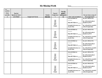 My Missing Work--A Tracker For Students