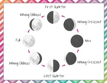 My Moon Journal