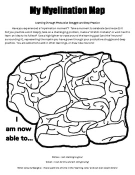 My Myelination Map (Growth Mindset/Neuroplasticity Tracking Sheet/Reflection)