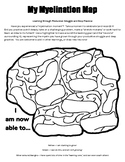 My Myelination Map (Growth Mindset/Neuroplasticity Trackin