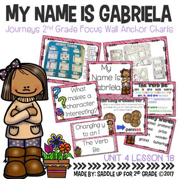 My Name is Gabriela Focus Wall Anchor Charts and Word Wall Cards